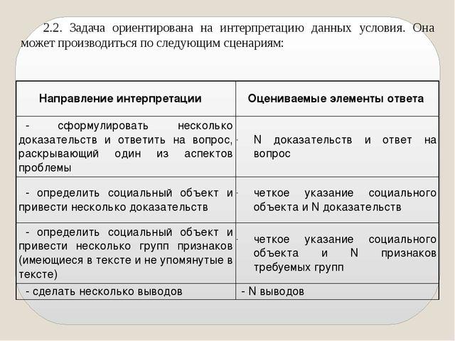 2.2. Задача ориентирована на интерпретацию данных условия. Она может производ...