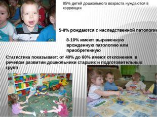 85% детей дошкольного возраста нуждаются в коррекции 5-8% рождаются с наследс