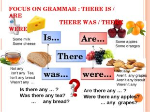 FOCUS ON GRAMMAR : THERE IS / ARE THERE WAS / THERE WERE Some milk Some chees