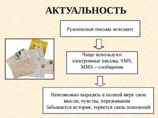 Рукописные письма исчезают Чаще используют электронные письма, SMS, MMS – соо
