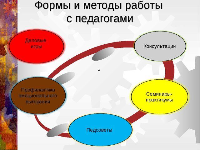 Формы и методы работы с педагогами