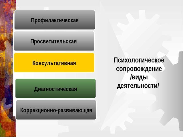 Diagram Просветительская Диагностическая Консультативная Психологическое сопр...