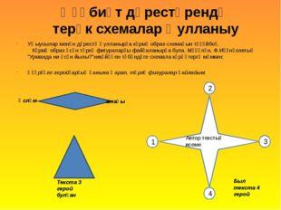 Әҙәбиәт дәрестәрендә терәк схемалар ҡулланыу 2 1 3 4 Уҡыусылар менән дәрестә
