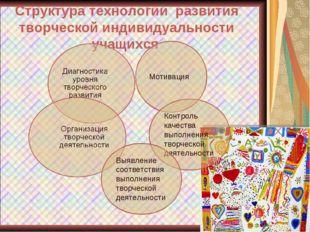 Структура технологии развития творческой индивидуальности учащихся