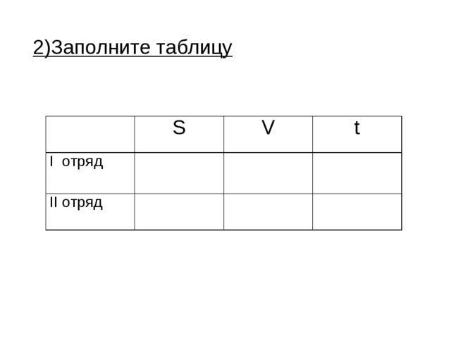 2)Заполните таблицу SVt I отряд II отряд