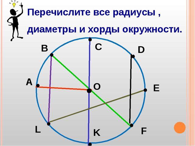 Перечислите все радиусы , диаметры и хорды окружности. O D E С В L K F А