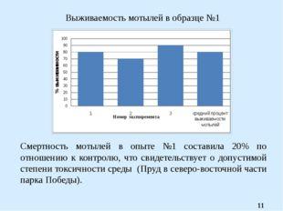 Выживаемость мотылей в образце №1 Смертность мотылей в опыте №1 составила 20%
