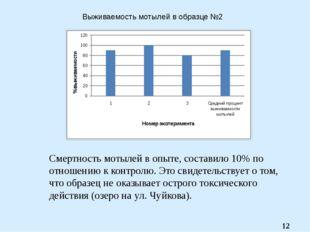 Выживаемость мотылей в образце №2  Смертность мотылей в опыте, составило 10