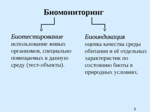 Биомониторинг Биотестирование использование живых организмов, специально поме