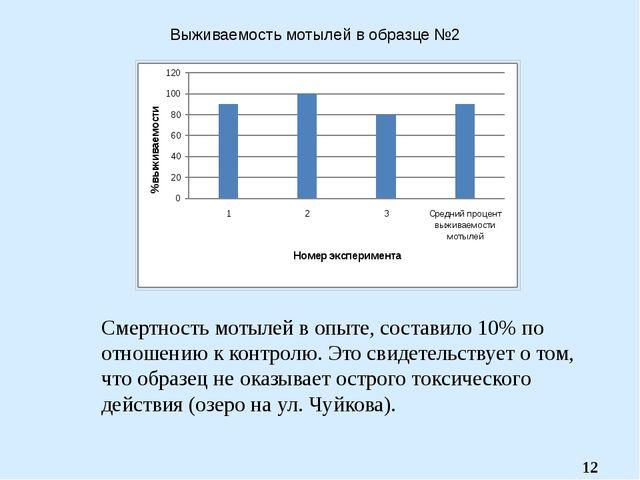 Выживаемость мотылей в образце №2  Смертность мотылей в опыте, составило 10...