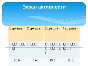 Экран активности 1 группа 2 группа 3 группа 4 группа 1,1,1,1,1,1,1,1,1,1 1,1,