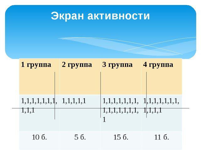 Экран активности 1 группа 2 группа 3 группа 4 группа 1,1,1,1,1,1,1,1,1,1 1,1,...