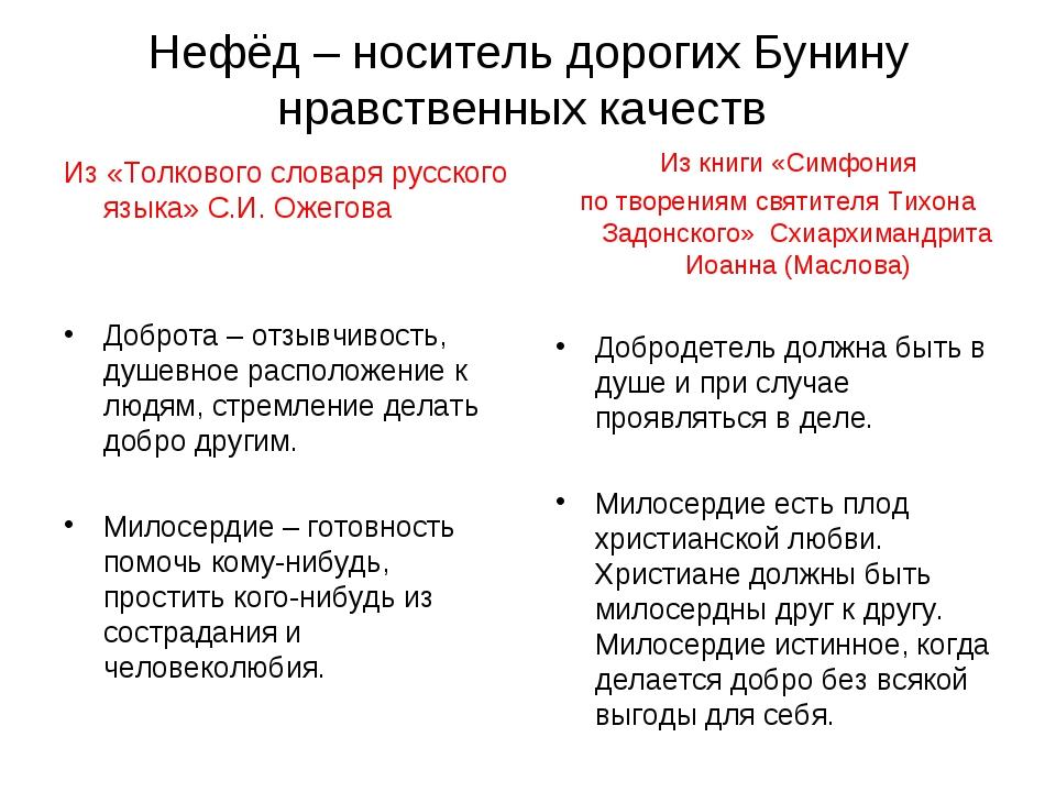 Нефёд – носитель дорогих Бунину нравственных качеств Из «Толкового словаря ру...