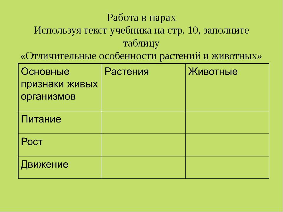 Работа в парах Используя текст учебника на стр. 10, заполните таблицу «Отличи...