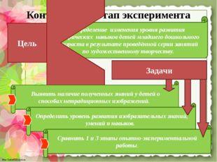 Контрольный этап эксперимента Определение изменения уровня развития графическ