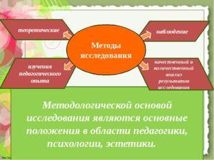 Методологической основой исследования являются основные положения в области п