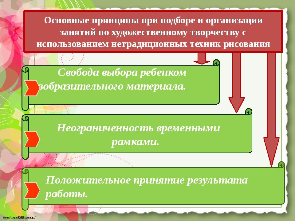 Основные принципы при подборе и организации занятий по художественному творче...