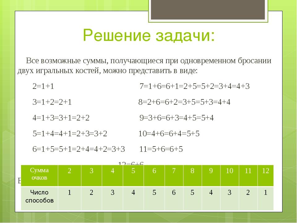 Решение задачи:     Все возможные суммы, получающиеся при одновременном брос...