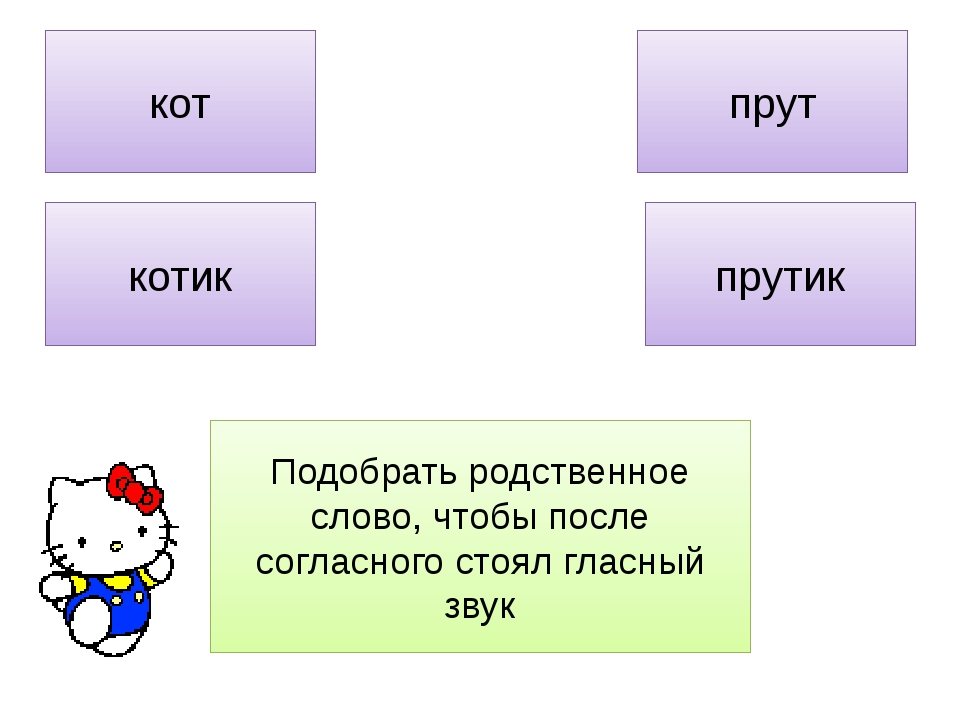 кот котик прут прутик Подобрать родственное слово, чтобы после согласного ст...