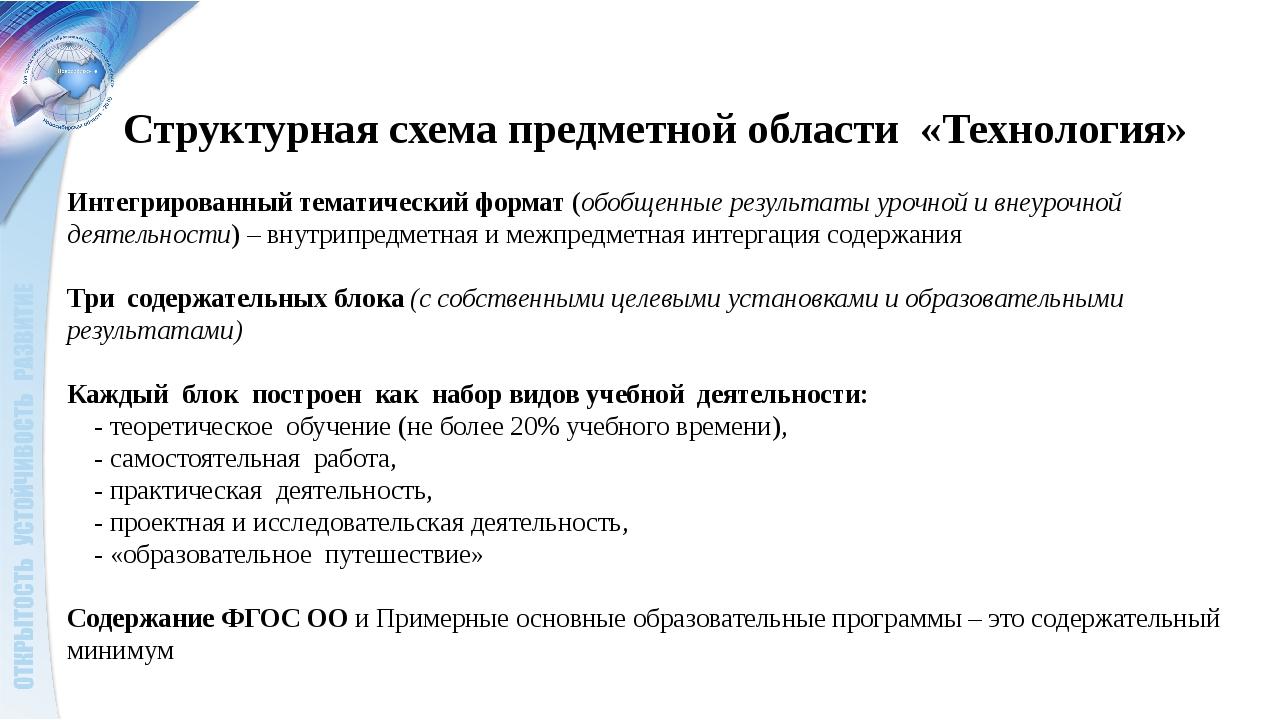 Структурная схема предметной области «Технология» Интегрированный тематически...