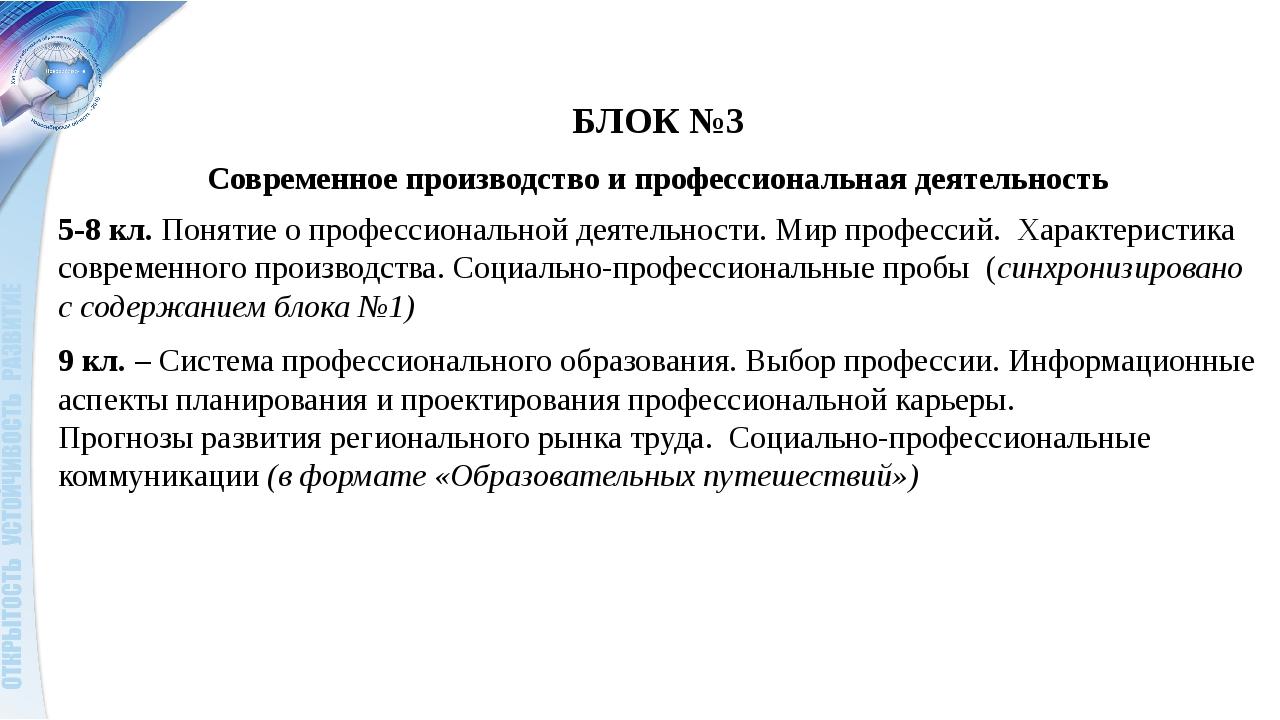 БЛОК №3 Современное производство и профессиональная деятельность 5-8 кл. Поня...