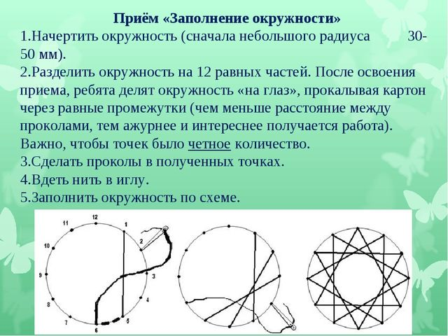 Приём «Заполнение окружности» Начертить окружность (сначала небольшого радиус...