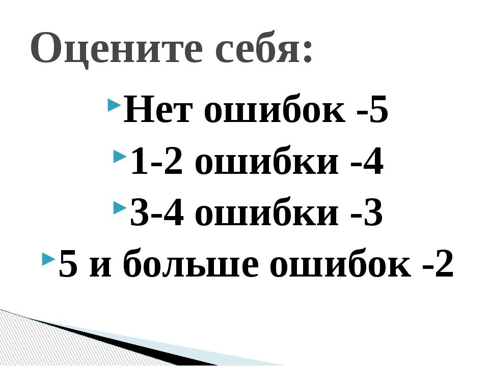 Нет ошибок -5 1-2 ошибки -4 3-4 ошибки -3 5 и больше ошибок -2 Оцените себя: