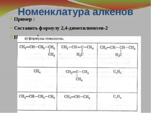 Номенклатура алкенов Пример : Составить формулу 2,4-диметилпентен-2 Назовите