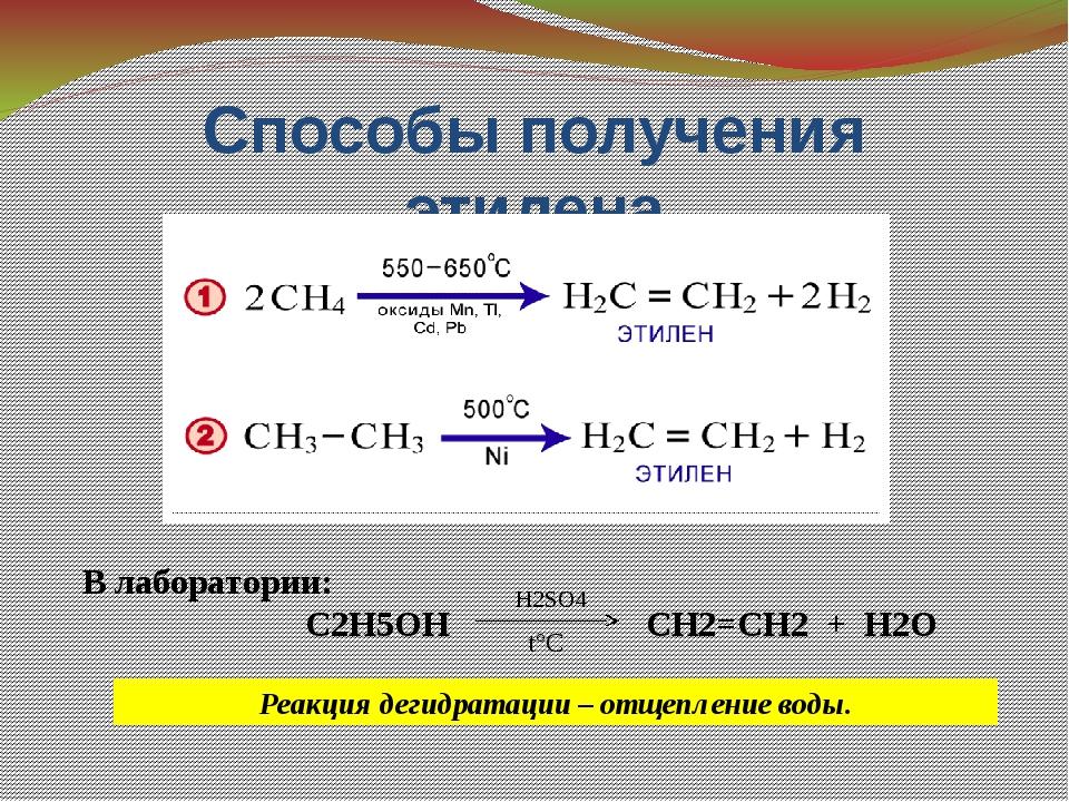 Способы получения этилена В лаборатории: С2Н5ОН СН2=СН2 + Н2О H2SO4 t°C Реакц...