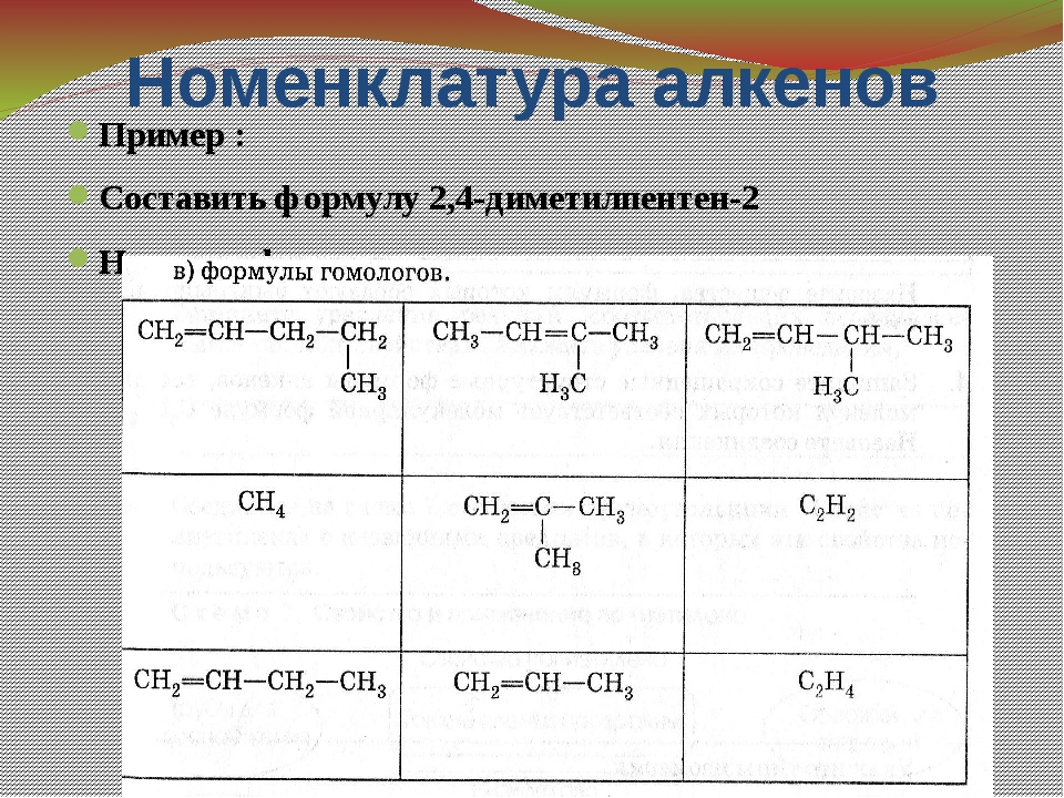 Номенклатура алкенов Пример : Составить формулу 2,4-диметилпентен-2 Назовите...