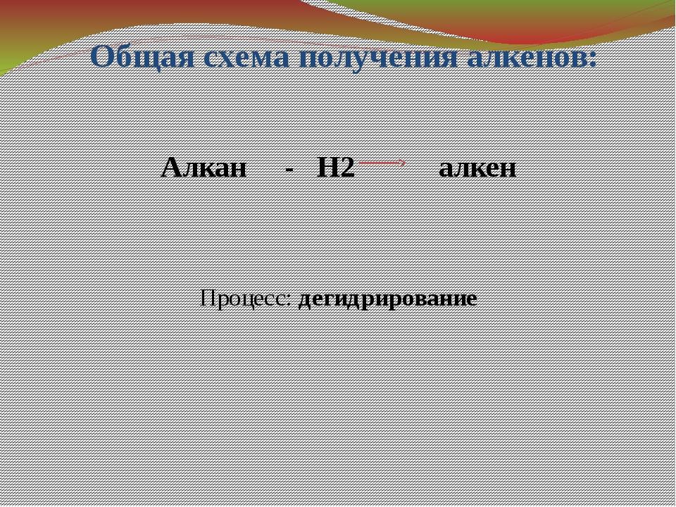 Общая схема получения алкенов: Алкан - Н2 алкен Процесс: дегидрирование