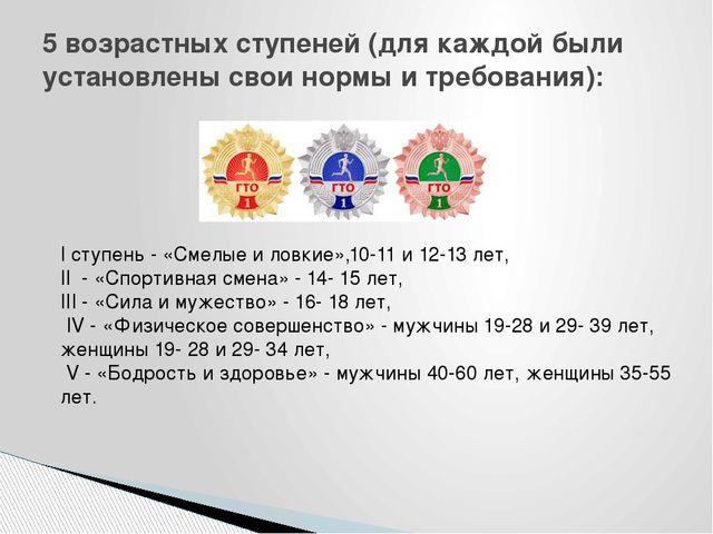 5 возрастных ступеней (для каждой были установлены свои нормы и требования):...