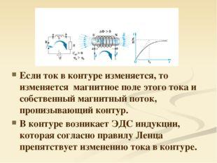 Если ток в контуре изменяется, то изменяется магнитное поле этого тока и собс