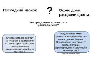 Задание: в предложениях подчеркнуть грамматическую основу. 1. Девушка пришла