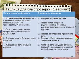 Таблица для самопроверки (1 вариант) * Политические особенностиПричины их по