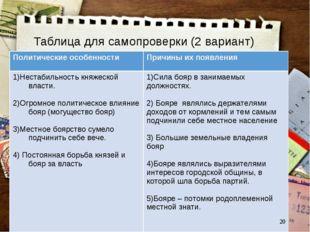 Таблица для самопроверки (2 вариант) * Политические особенностиПричины их по
