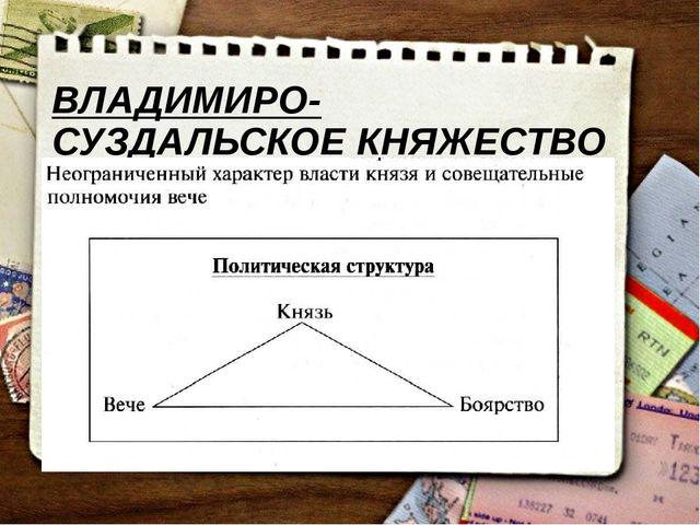 ВЛАДИМИРО-СУЗДАЛЬСКОЕ КНЯЖЕСТВО