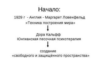Начало: 1929 г - Англия - Маргарет Ловенфельд «Техника построения мира» Дора