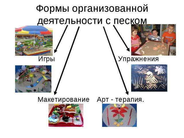 Формы организованной деятельности с песком Игры Макетирование Упражнения Арт...