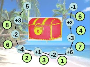 5 +3 -2 -4 +1 +6 -2 -3 -1 +2 8 6 2 3 1 7 4 6