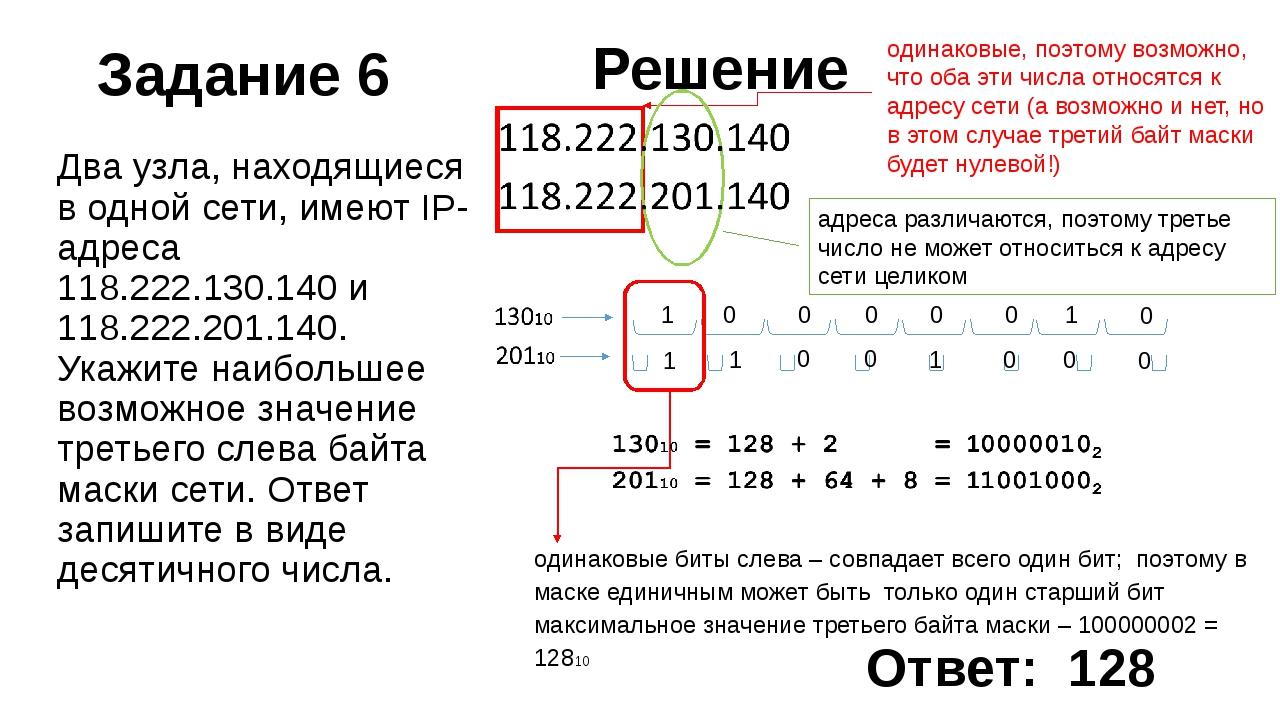 Задание 6 Два узла, находящиеся в одной сети, имеют IP-адреса 118.222.130.140...