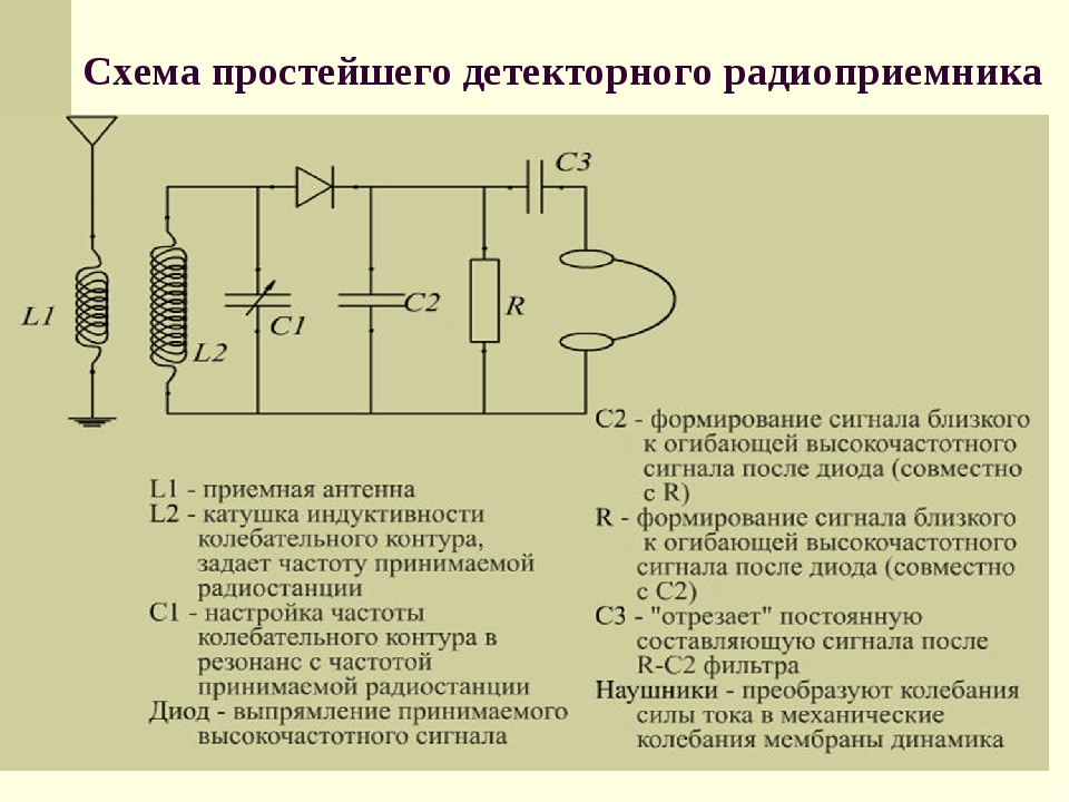 Схема радиоприемника картинки