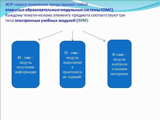 И - тип– модуль получения информации П - тип– модуль выполнения практически...
