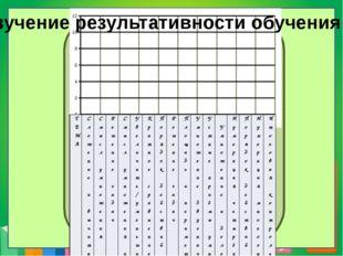 Изучение результативности обучения ТЕМА Сложение и вычитание в пределах 100
