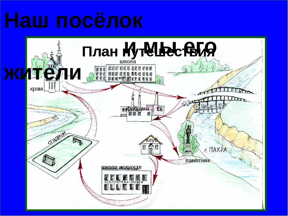 Наш посёлок и мы его жители План путешествия школа искусств стадион фабрика...