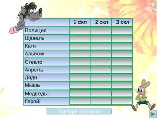 Повтори правило! 1 скл 2 скл 3 скл Полиция+ Щавель+ Катя+ Альбом