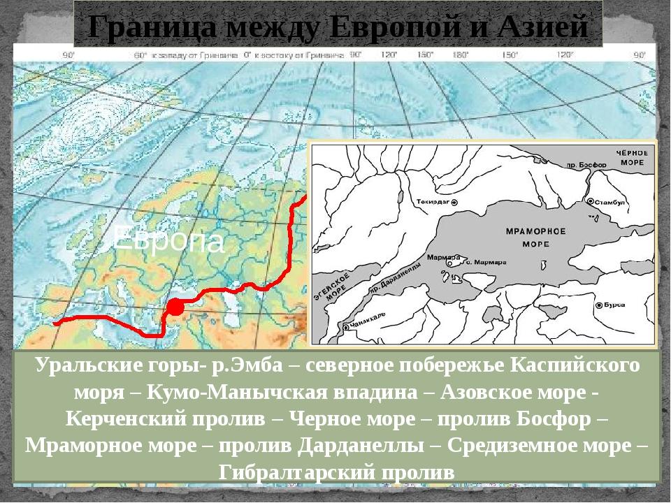 Граница между Европой и Азией Европа Азия Назовите географические объекты по...