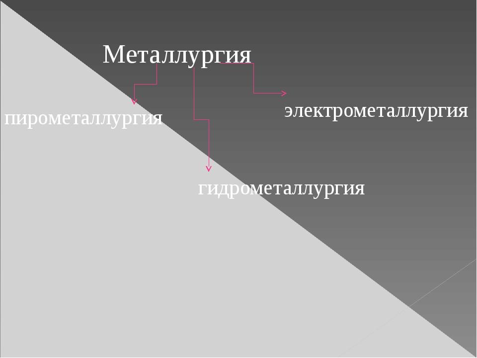 Металлургия пирометаллургия гидрометаллургия электрометаллургия