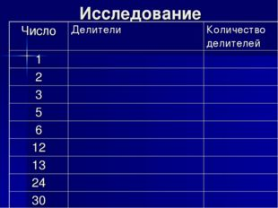Исследование ЧислоДелителиКоличество делителей 1 2 3 5 6 12 13