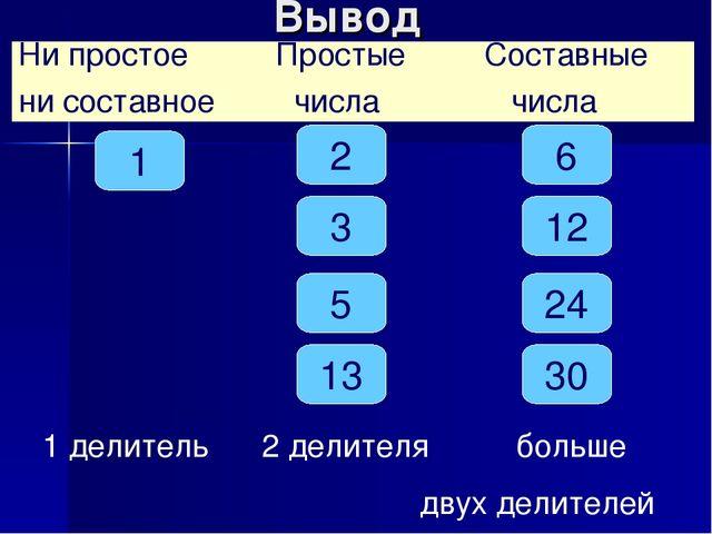 Вывод 1 3 24 5 30 2 13 12 6 1 делитель 2 делителя больше двух делителей Ни пр...